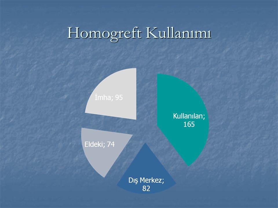 Homogreft Kullanımı