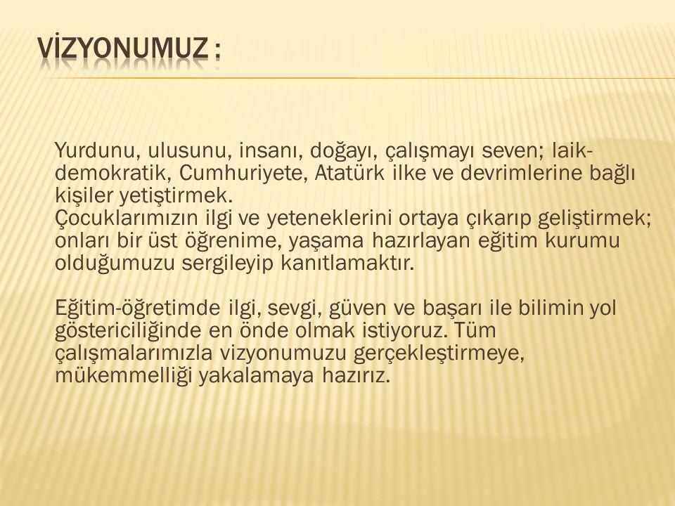 Yurdunu, ulusunu, insanı, doğayı, çalışmayı seven; laik- demokratik, Cumhuriyete, Atatürk ilke ve devrimlerine bağlı kişiler yetiştirmek.