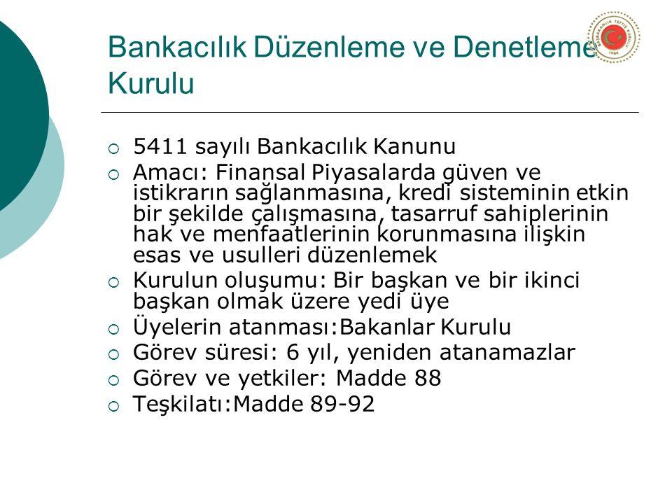 Bankacılık Düzenleme ve Denetleme Kurulu  5411 sayılı Bankacılık Kanunu  Amacı: Finansal Piyasalarda güven ve istikrarın sağlanmasına, kredi sistemi