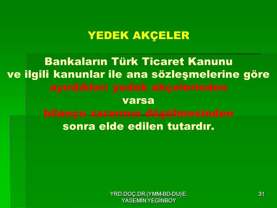YRD.DOÇ.DR.(YMM-BD-DU) E. YASEMİN YEGİNBOY 31 YEDEK AKÇELER Bankaların Türk Ticaret Kanunu ve ilgili kanunlar ile ana sözleşmelerine göre ayırdıkları