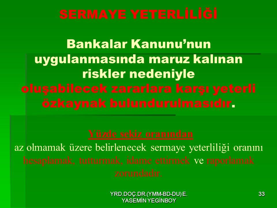 YRD.DOÇ.DR.(YMM-BD-DU) E. YASEMİN YEGİNBOY 33 SERMAYE YETERLİLİĞİ Bankalar Kanunu'nun uygulanmasında maruz kalınan riskler nedeniyle oluşabilecek zara