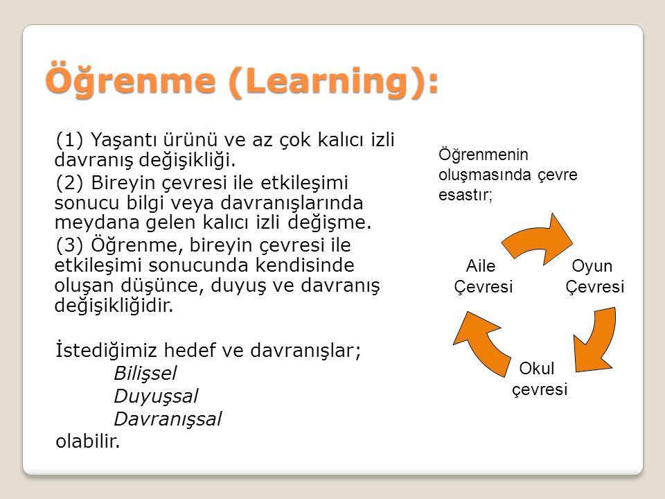 Öğrenme (Learning): (1) Yaşantı ürünü ve az çok kalıcı izli davranış değişikliği.