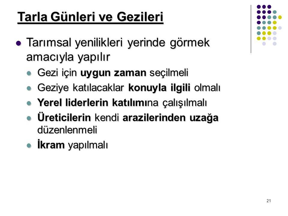 21 Tarla Günleri ve Gezileri Tarımsal yenilikleri yerinde görmek amacıyla yapılır Tarımsal yenilikleri yerinde görmek amacıyla yapılır Gezi için uygun