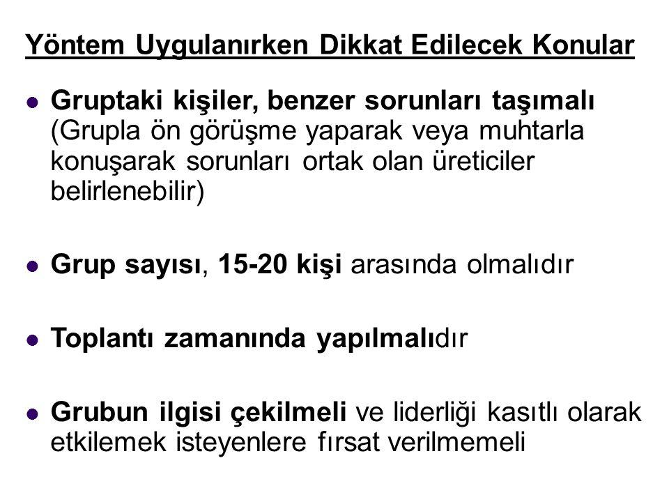 Grup Yayım/Danışmanlık Yöntemleri Gösteriler (Demonstrasyon) Tarla Günleri ve Geziler Kurslar Yarışmalar Toplantılar (Konferans, Sempozyum, Açık Oturum) Kampanya