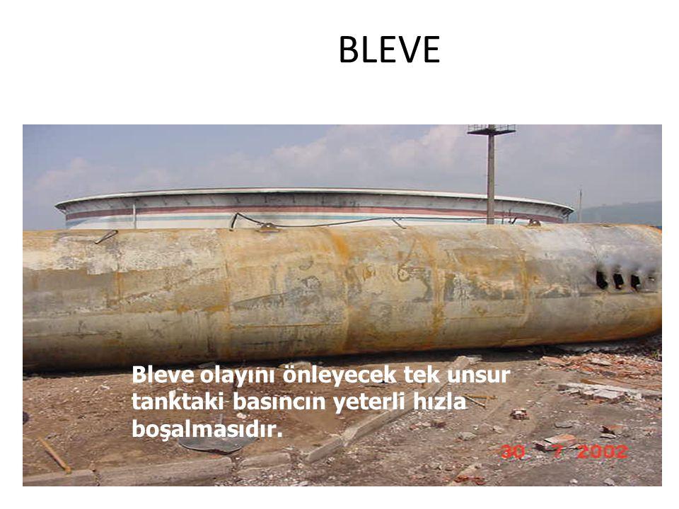 BLEVE Tankın gaz kaçağı uygun bir yerden olur ve tutuşursa tank bir roket gibi uçarak hedefi belirsiz bir noktaya gider bazen havada patlayarak yanan