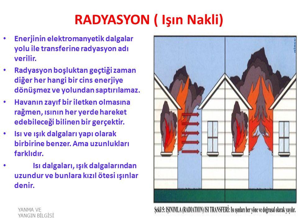 YANMA VE YANGIN BİLGİSİ KONVEKSİYON (Isının hava sirkülasyonu ile nakli) Konveksiyon, hava veya sıvı hareketinin neden olduğu bir ısı nakli türüdür. B