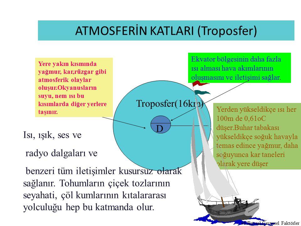 ATMOSFERİN KATLARI D Tropesfer (8-17km) Stratosfer(50 km) Mezosfer(80 km) İyonosfer(400km) Ekzosfer(2000-3000km) Manyetosfer4000-30000km)