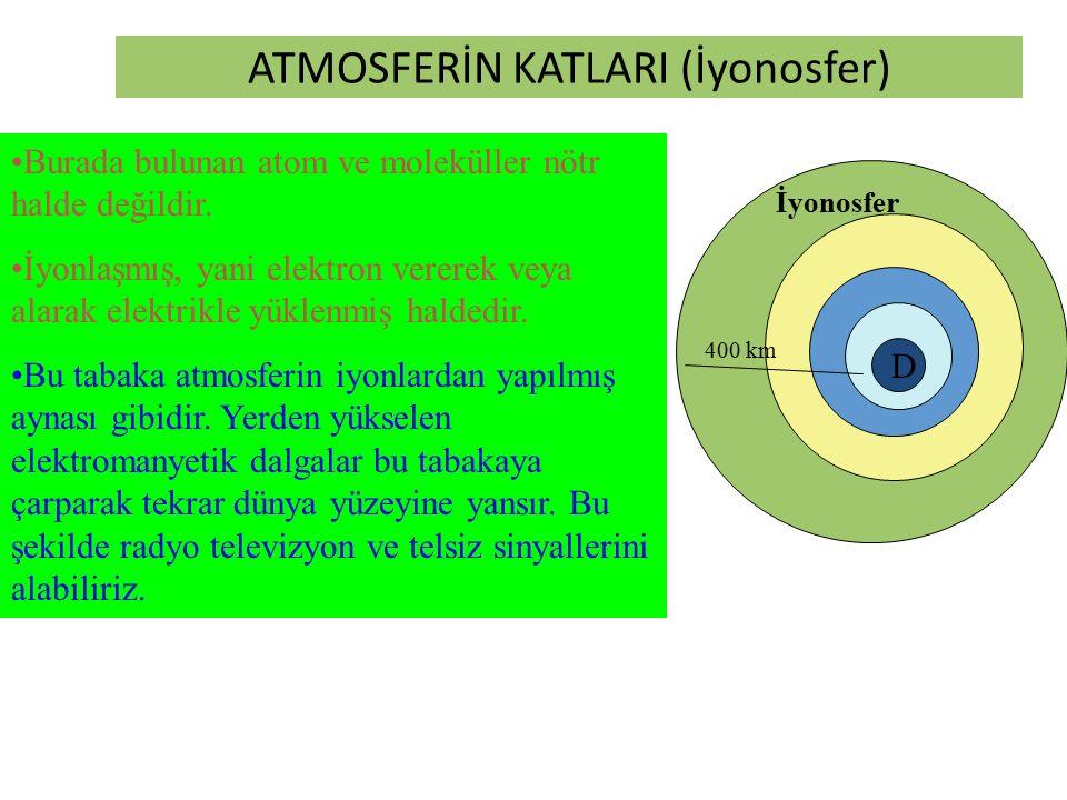 ATMOSFERİN KATLARI(Mezosfer) Troposfer Stratosfer Mezosfer D 80KM Bu tabaka dünyamızın kalkanıdır. Uzay boşluğundan dünyanın çekimine kapılıp atmosfer
