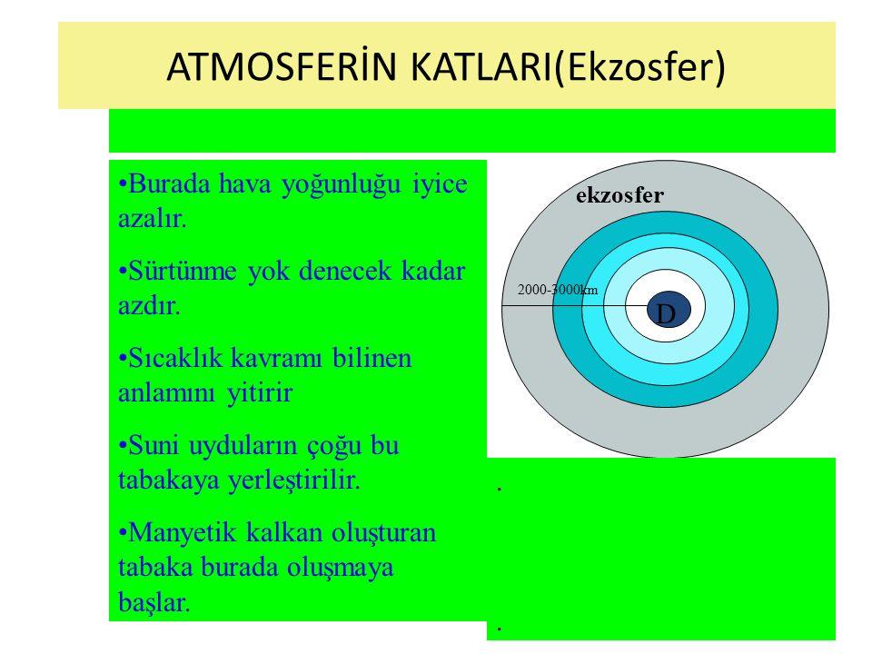 ATMOSFERİN KATLARI (İyonosfer) D İyonosfer 400 km Burada bulunan atom ve moleküller nötr halde değildir. İyonlaşmış, yani elektron vererek veya alarak
