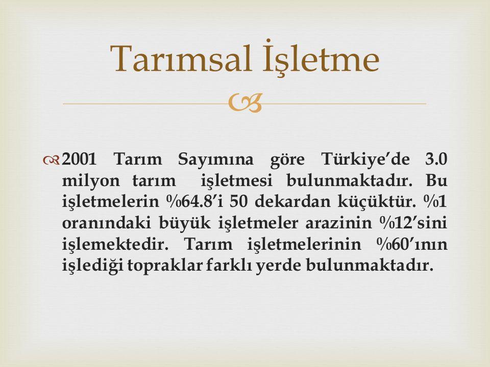   2001 Tarım Sayımına göre Türkiye'de 3.0 milyon tarım işletmesi bulunmaktadır. Bu işletmelerin %64.8'i 50 dekardan küçüktür. %1 oranındaki büyük iş