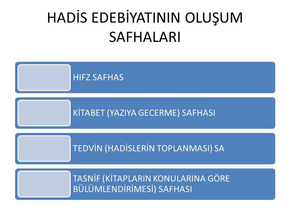 Tirmizi özellikleri A.M. Şakir, Tirmizi'yi Sahihayn'dan ayıran üç özelliği şöyle söyler: 1.
