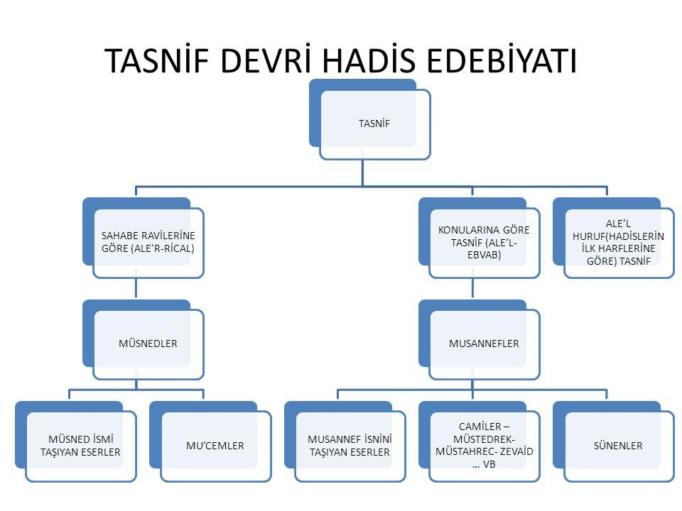 Sünen'in ravisi Ebu'l-Hasen el-Kattan'dır.Hadis kitaplarının ikinci tabakasına dâhil edilebilir.
