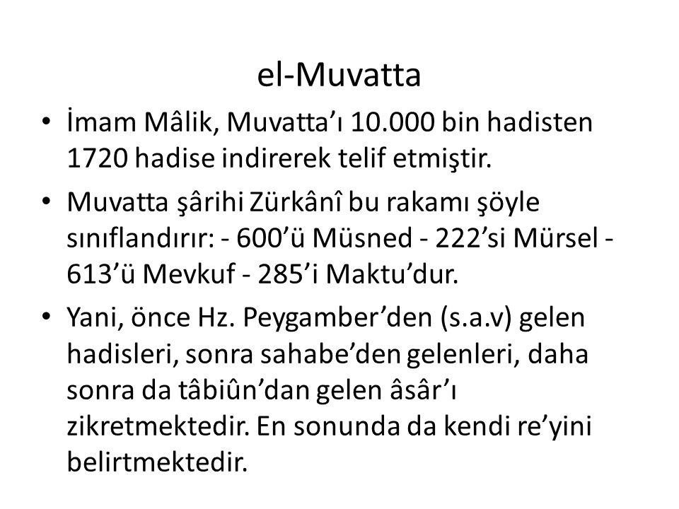el-Muvatta İmam Mâlik, Muvatta'ı 10.000 bin hadisten 1720 hadise indirerek telif etmiştir. Muvatta şârihi Zürkânî bu rakamı şöyle sınıflandırır: - 600