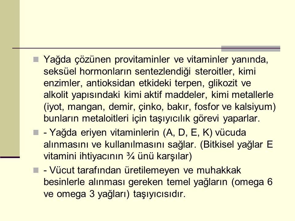 KİMYASAL TEPKİMELER 1.