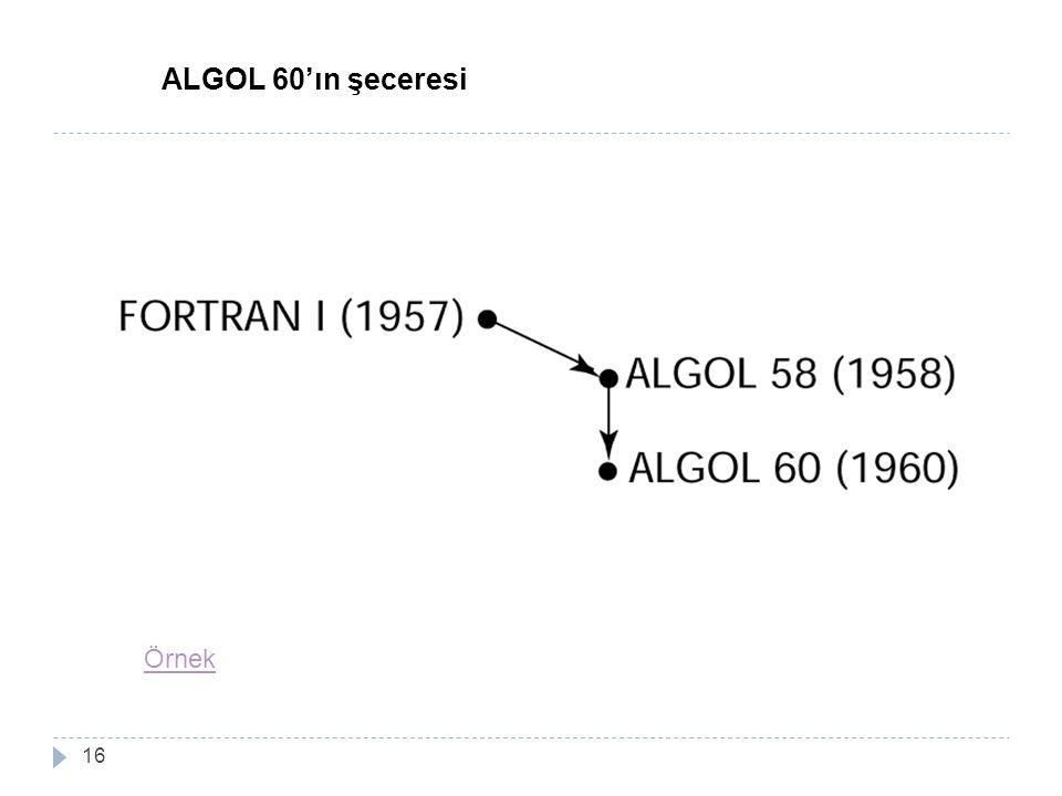 16 ALGOL 60'ın şeceresi Örnek