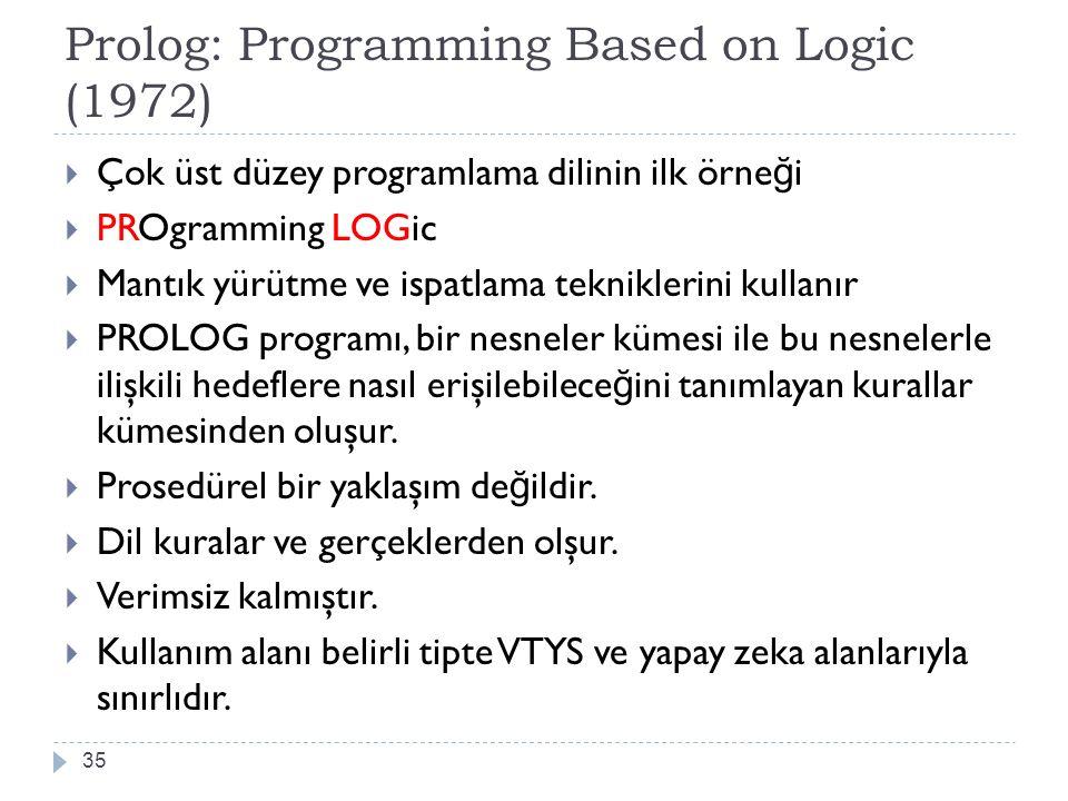 Prolog: Programming Based on Logic (1972) 35  Çok üst düzey programlama dilinin ilk örne ğ i  PROgramming LOGic  Mantık yürütme ve ispatlama teknik