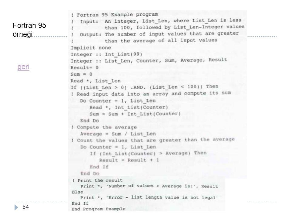54 Fortran 95 örneği geri