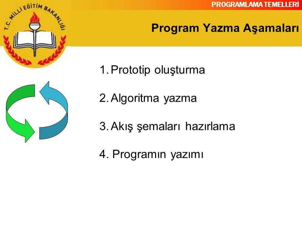 PROGRAMLAMA TEMELLERİ Program Yazma Aşamaları 1.Prototip oluşturma 2.Algoritma yazma 3.Akış şemaları hazırlama 4. Programın yazımı