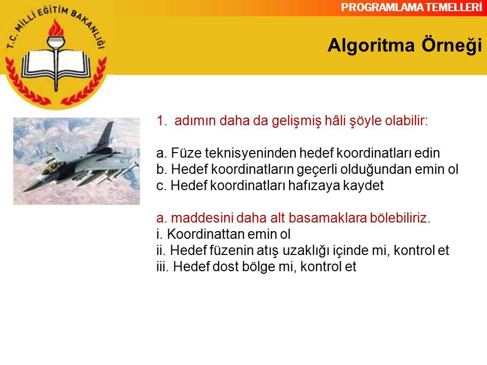PROGRAMLAMA TEMELLERİ Algoritma Örneği 1.adımın daha da gelişmiş hâli şöyle olabilir: a. Füze teknisyeninden hedef koordinatları edin b. Hedef koordin