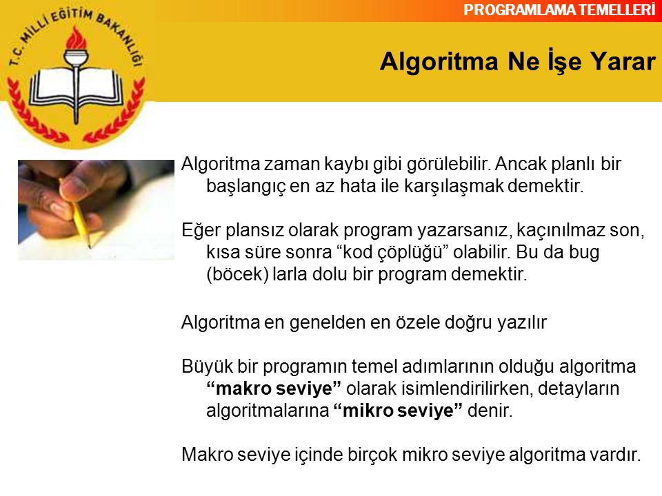 PROGRAMLAMA TEMELLERİ Algoritma Ne İşe Yarar Algoritma zaman kaybı gibi görülebilir. Ancak planlı bir başlangıç en az hata ile karşılaşmak demektir. E