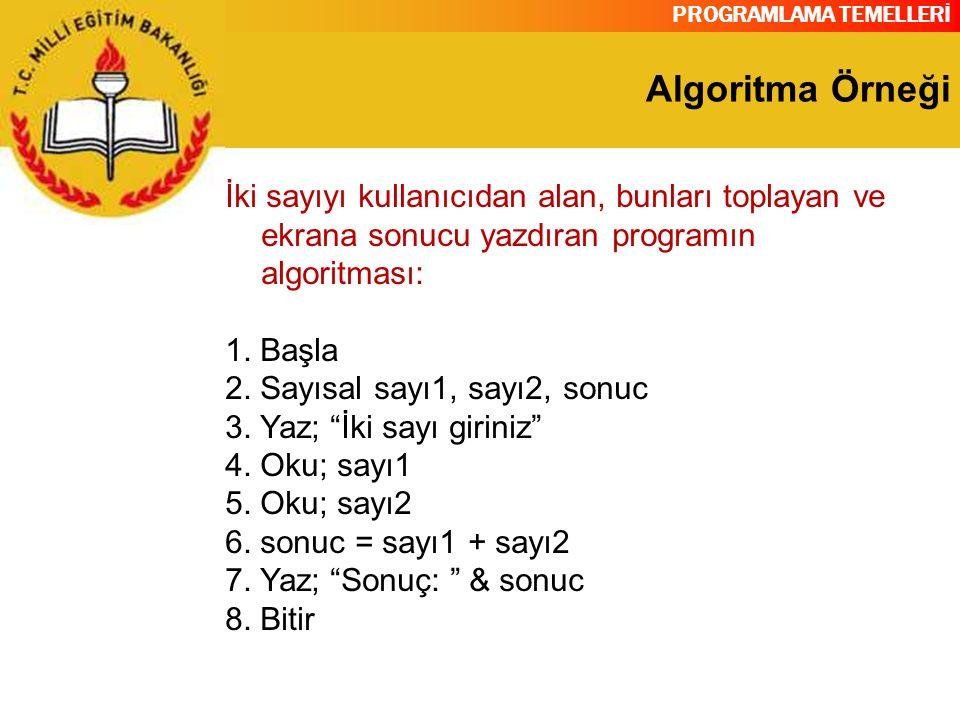 PROGRAMLAMA TEMELLERİ Algoritma Örneği İki sayıyı kullanıcıdan alan, bunları toplayan ve ekrana sonucu yazdıran programın algoritması: 1. Başla 2. Say