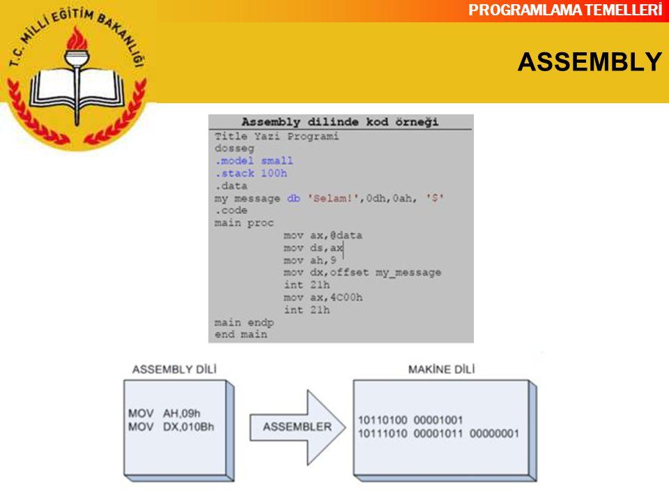 PROGRAMLAMA TEMELLERİ ASSEMBLY Assembly dili makine dilinden daha rahat yazılmasına rağmen, hala bazı dezavantajlara sahiptir: Yavaş ve çok yer kaplayan programlar oluşur.