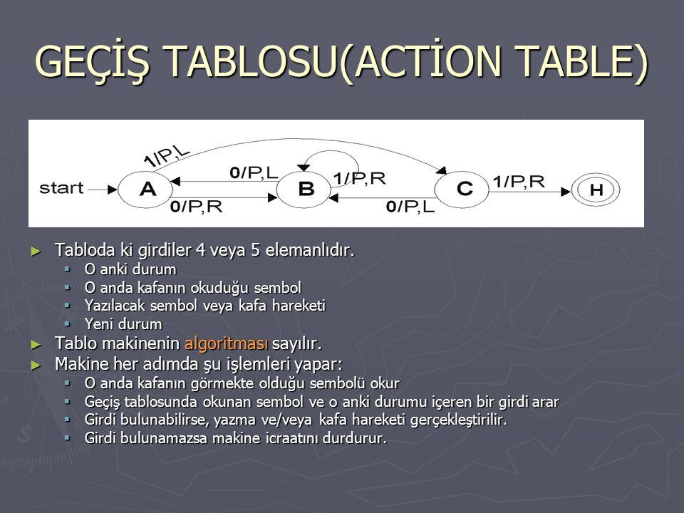 GEÇİŞ TABLOSU(ACTİON TABLE) ► Tabloda ki girdiler 4 veya 5 elemanlıdır.