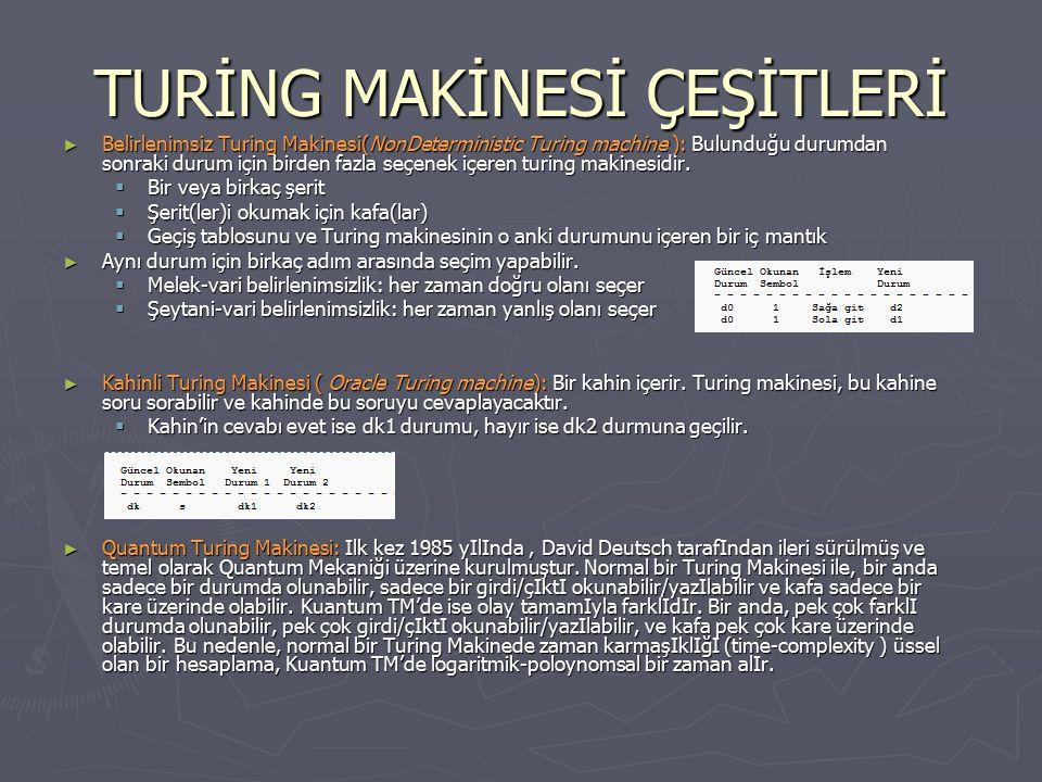 TURİNG MAKİNESİ ÇEŞİTLERİ ► Belirlenimsiz Turing Makinesi(NonDeterministic Turing machine ): Bulunduğu durumdan sonraki durum için birden fazla seçenek içeren turing makinesidir.