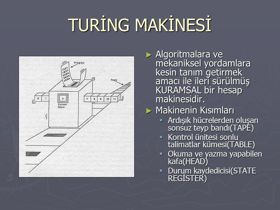 TURİNG MAKİNESİ ► Algoritmalara ve mekaniksel yordamlara kesin tanım getirmek amacı ile ileri sürülmüş KURAMSAL bir hesap makinesidir.