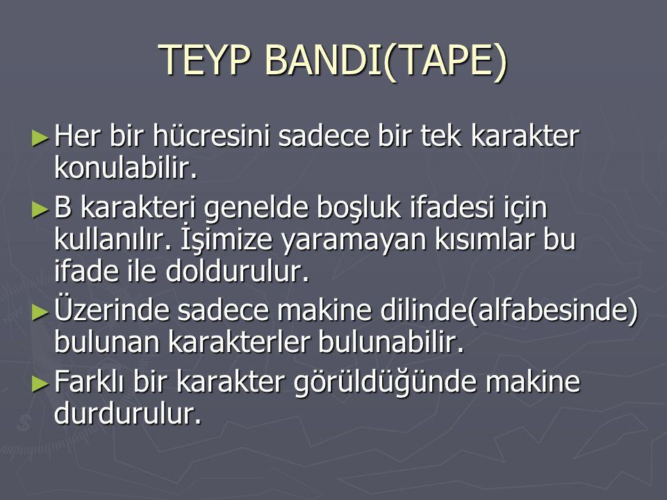 TEYP BANDI(TAPE) ► Her bir hücresini sadece bir tek karakter konulabilir.
