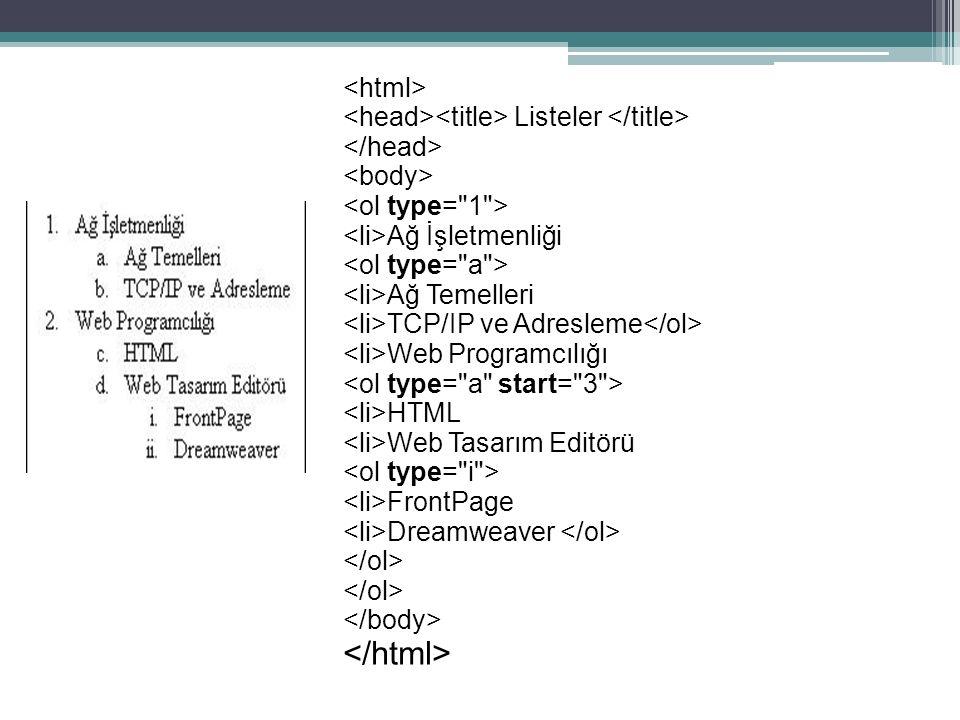 Listeler Ağ İşletmenliği Ağ Temelleri TCP/IP ve Adresleme Web Programcılığı HTML Web Tasarım Editörü FrontPage Dreamweaver