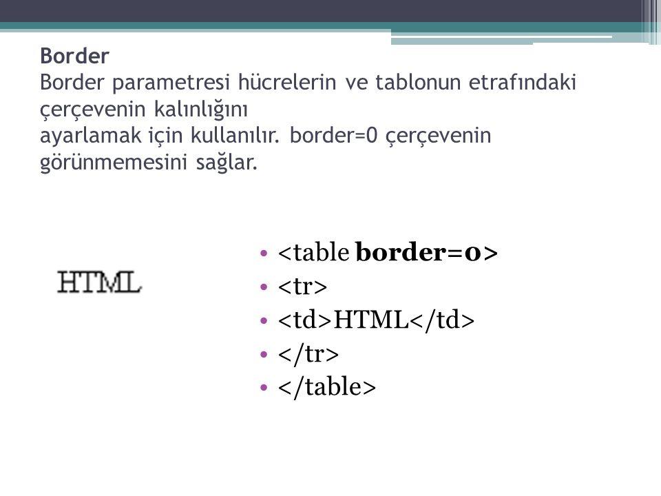 Border Border parametresi hücrelerin ve tablonun etrafındaki çerçevenin kalınlığını ayarlamak için kullanılır.