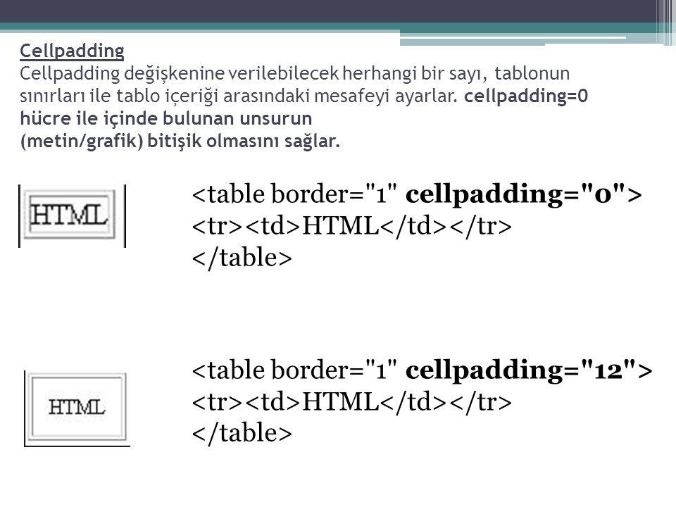 Cellpadding Cellpadding değişkenine verilebilecek herhangi bir sayı, tablonun sınırları ile tablo içeriği arasındaki mesafeyi ayarlar.