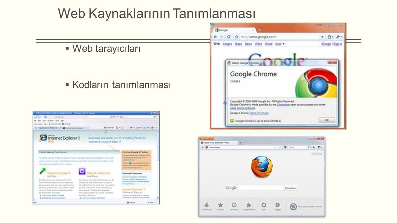 Web Kaynaklarının Tanımlanması  Kodların tanımlanması