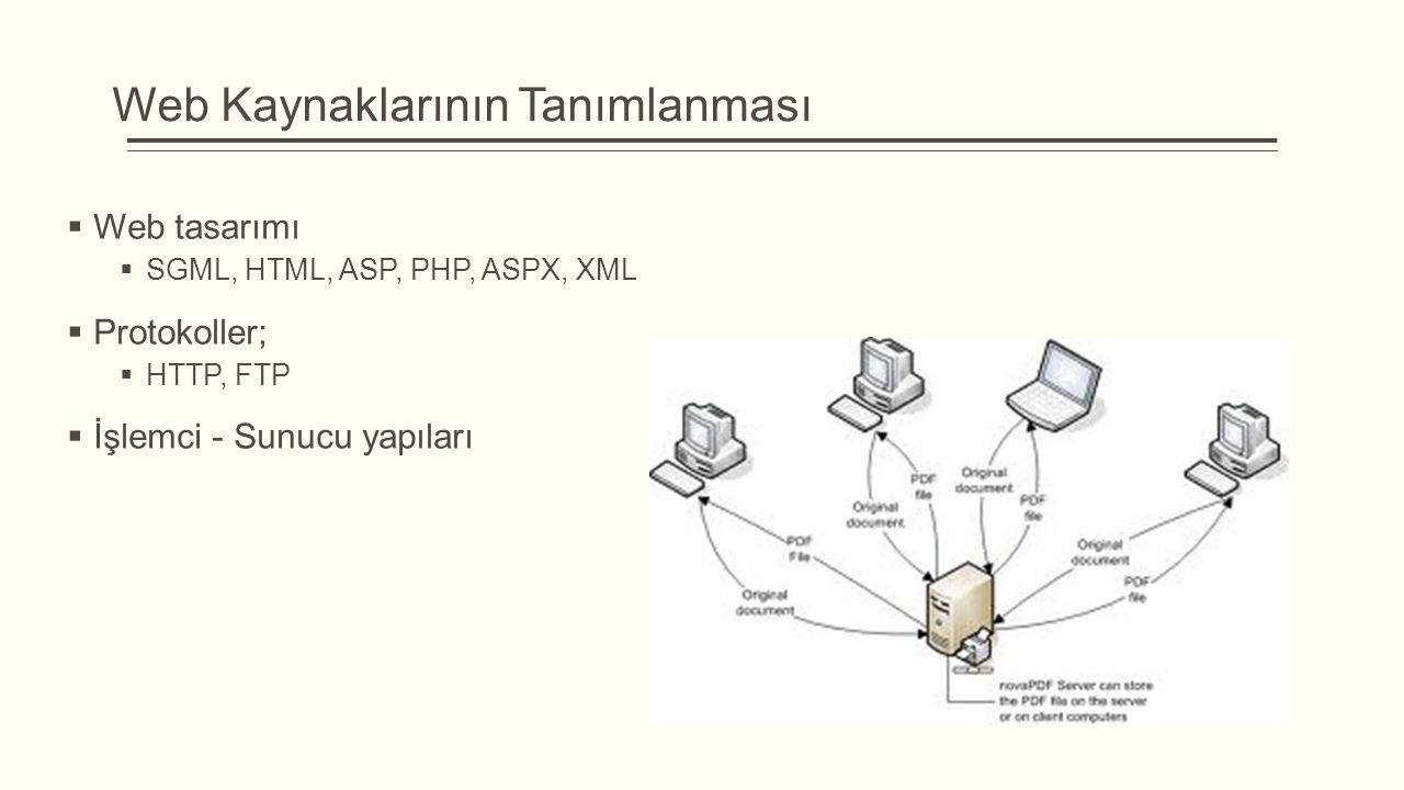 Web Kaynaklarının Tanımlanması  Web tasarımı  SGML, HTML, ASP, PHP, ASPX, XML  Protokoller;  HTTP, FTP  İşlemci - Sunucu yapıları