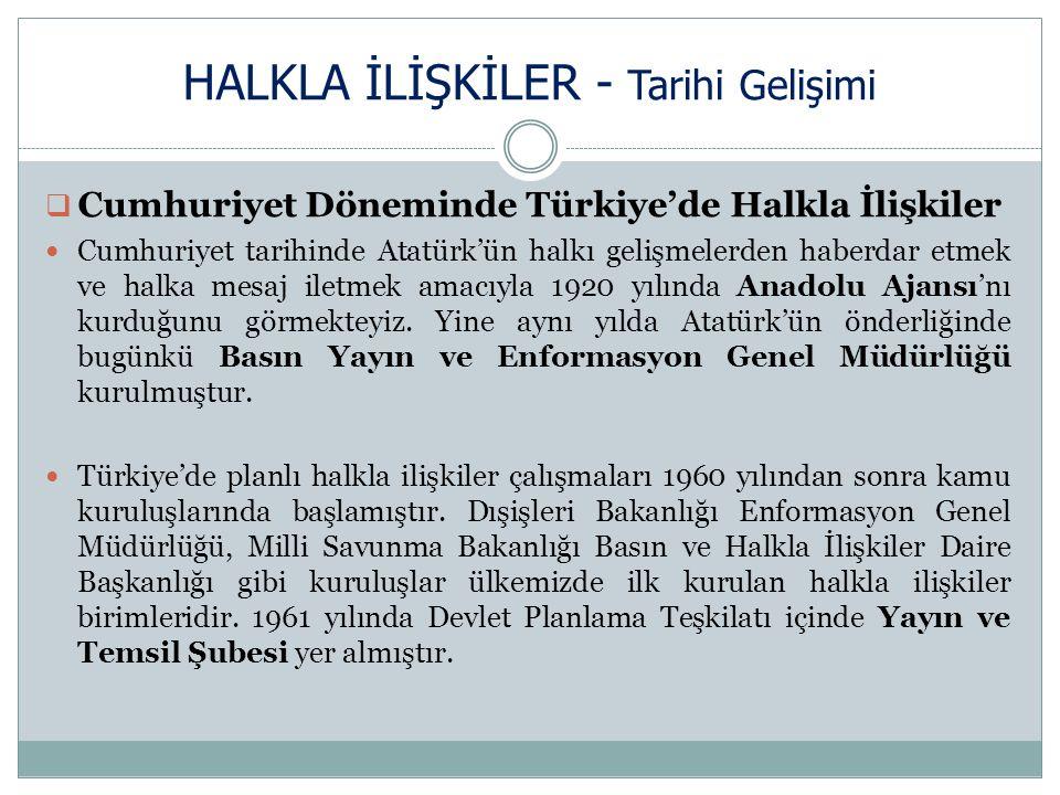HALKLA İLİŞKİLER - Tarihi Gelişimi  Cumhuriyet Döneminde Türkiye'de Halkla İlişkiler Cumhuriyet tarihinde Atatürk'ün halkı gelişmelerden haberdar etmek ve halka mesaj iletmek amacıyla 1920 yılında Anadolu Ajansı'nı kurduğunu görmekteyiz.