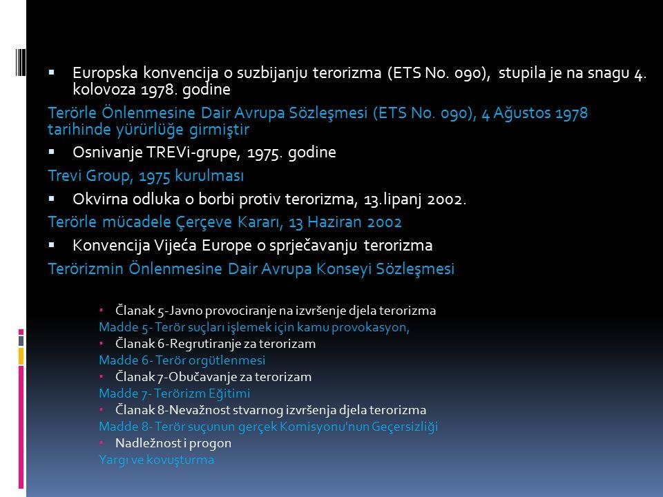  Europska konvencija o suzbijanju terorizma (ETS No.