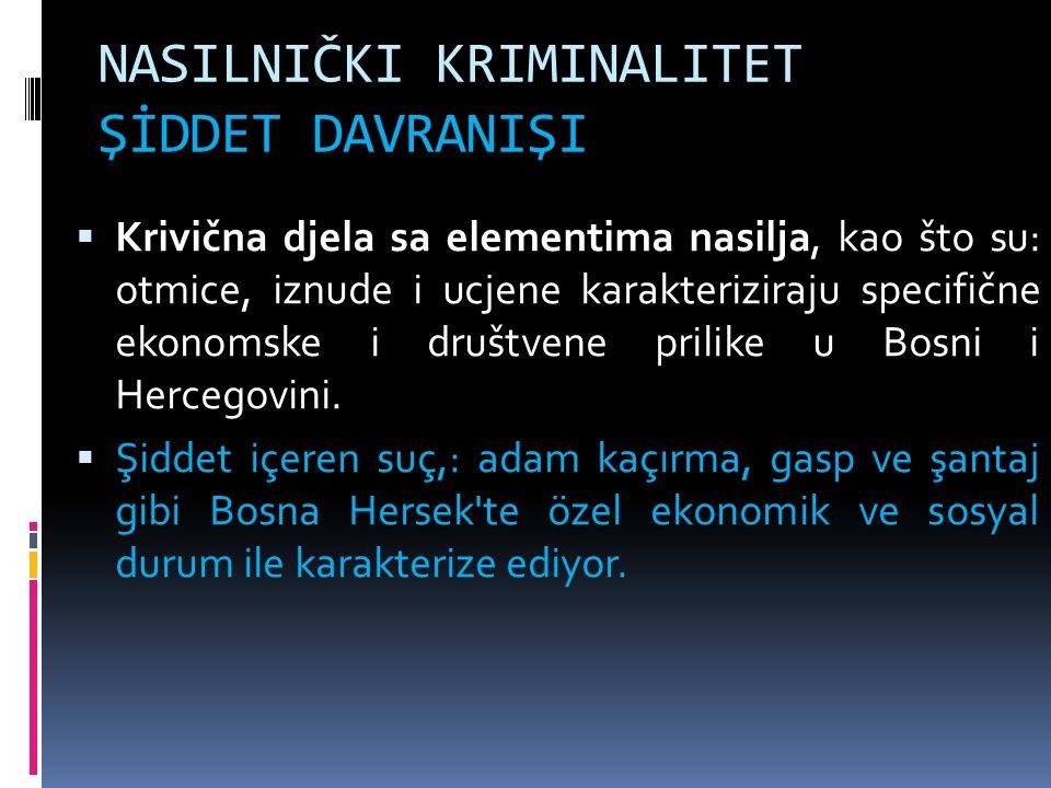 NASILNIČKI KRIMINALITET ŞİDDET DAVRANIŞI  Krivična djela sa elementima nasilja, kao što su: otmice, iznude i ucjene karakteriziraju specifične ekonomske i društvene prilike u Bosni i Hercegovini.