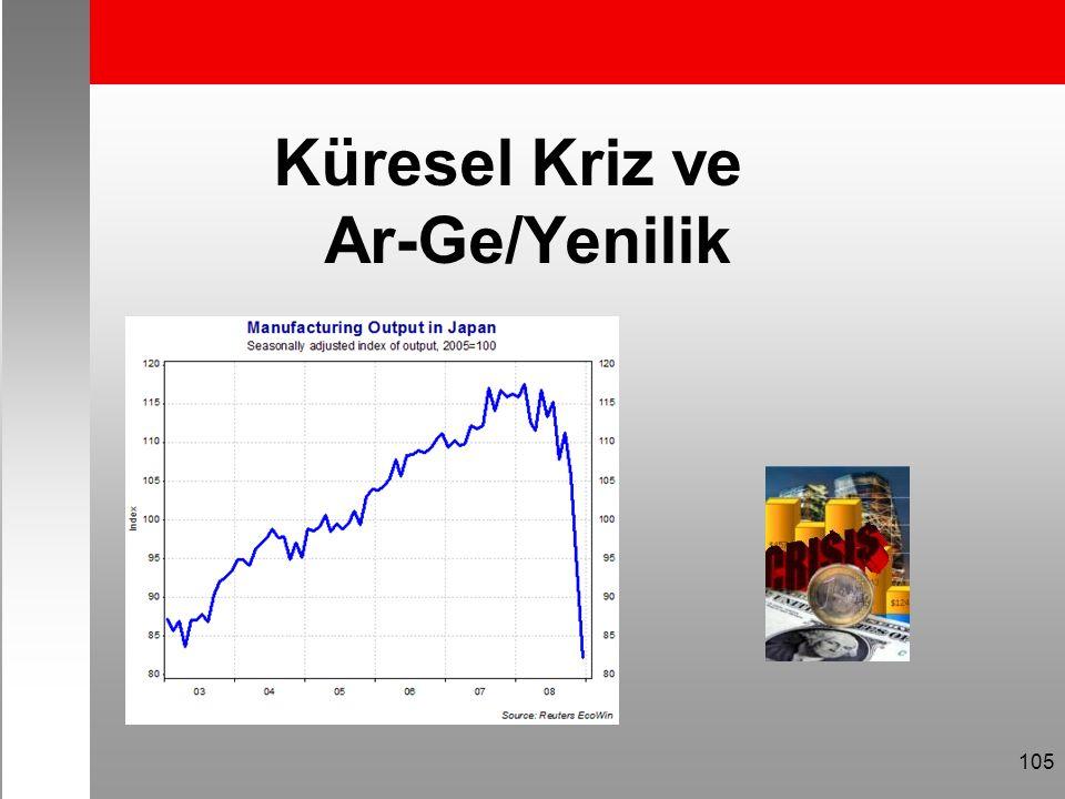 Küresel Kriz ve Ar-Ge/Yenilik 105