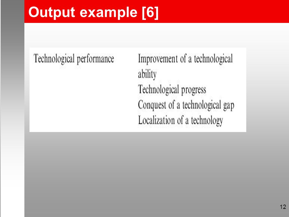 Output example [6] 12