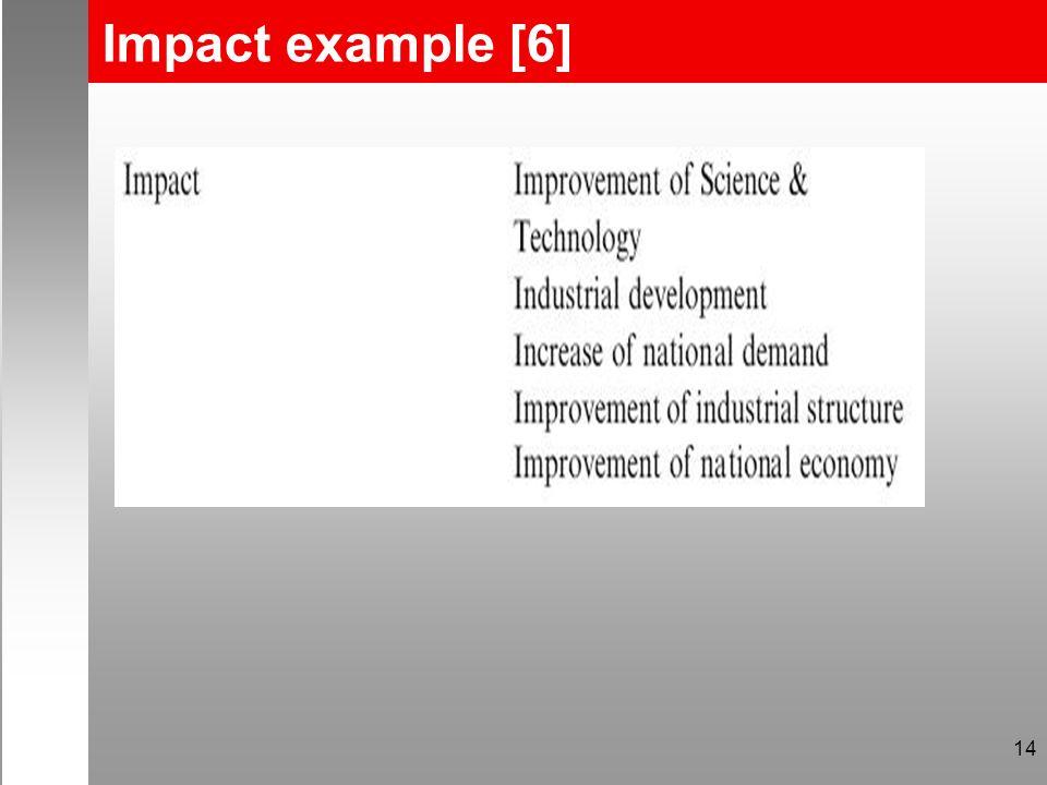 Impact example [6] 14