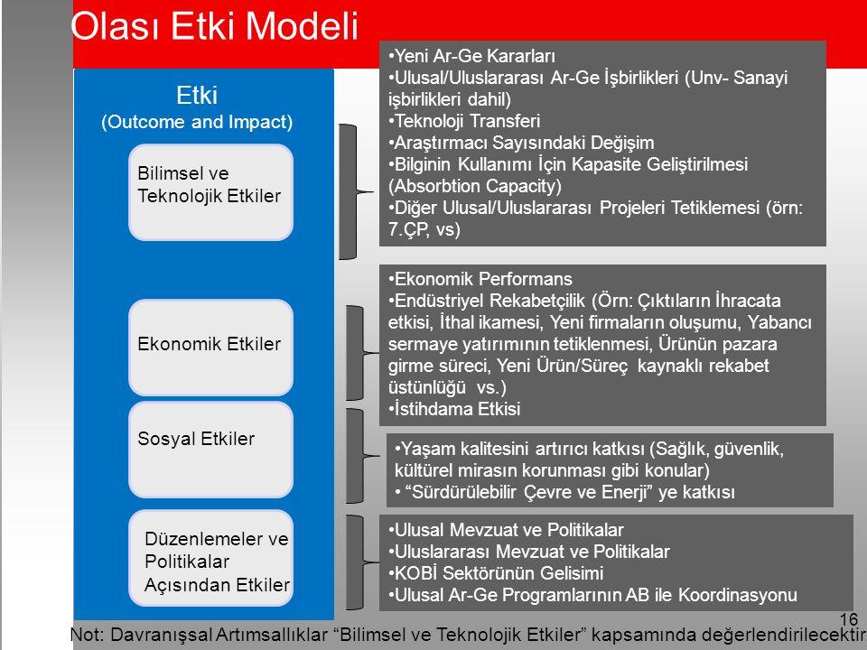 Etki (Outcome and Impact) Ekonomik Etkiler Bilimsel ve Teknolojik Etkiler Sosyal Etkiler Düzenlemeler ve Politikalar Açısından Etkiler Olası Etki Modeli Yeni Ar-Ge Kararları Ulusal/Uluslararası Ar-Ge İşbirlikleri (Unv- Sanayi işbirlikleri dahil) Teknoloji Transferi Araştırmacı Sayısındaki Değişim Bilginin Kullanımı İçin Kapasite Geliştirilmesi (Absorbtion Capacity) Diğer Ulusal/Uluslararası Projeleri Tetiklemesi (örn: 7.ÇP, vs) Not: Davranışsal Artımsallıklar Bilimsel ve Teknolojik Etkiler kapsamında değerlendirilecektir.