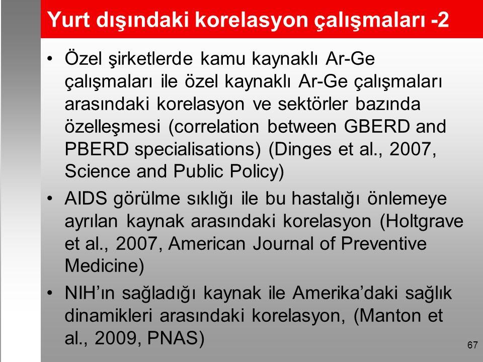 Yurt dışındaki korelasyon çalışmaları -2 Özel şirketlerde kamu kaynaklı Ar-Ge çalışmaları ile özel kaynaklı Ar-Ge çalışmaları arasındaki korelasyon ve
