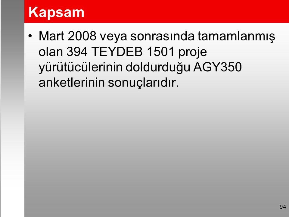 Kapsam Mart 2008 veya sonrasında tamamlanmış olan 394 TEYDEB 1501 proje yürütücülerinin doldurduğu AGY350 anketlerinin sonuçlarıdır. 94
