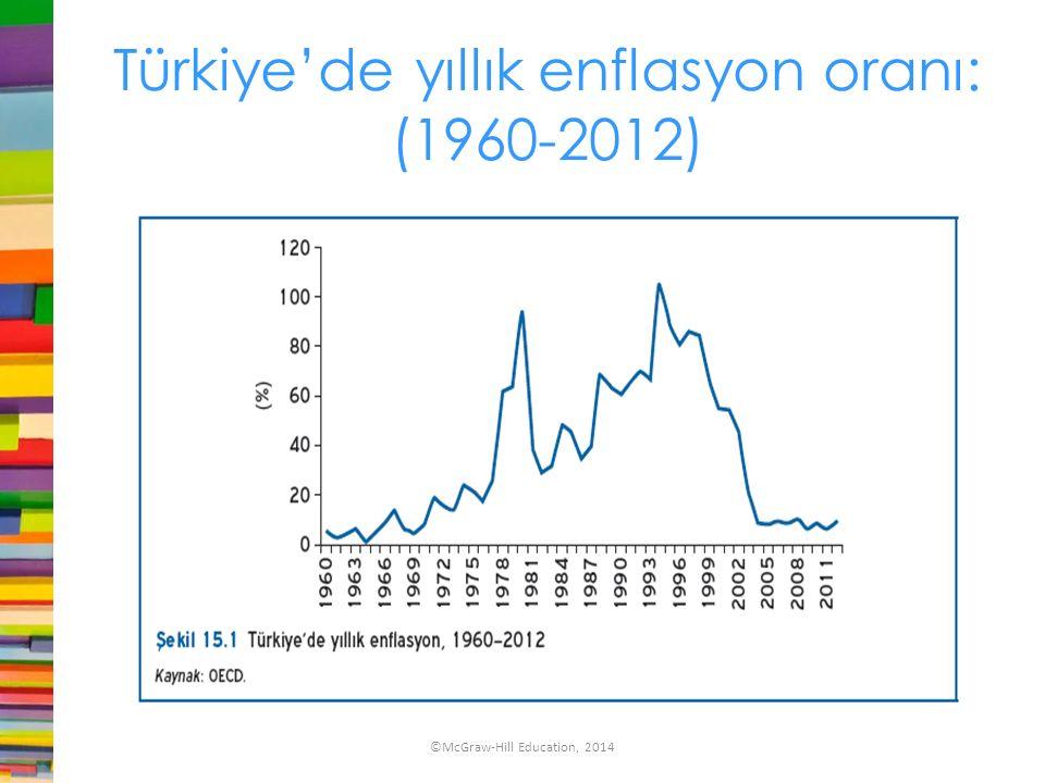 Türkiye'de yıllık enflasyon oranı: (1960-2012) ©McGraw-Hill Education, 2014