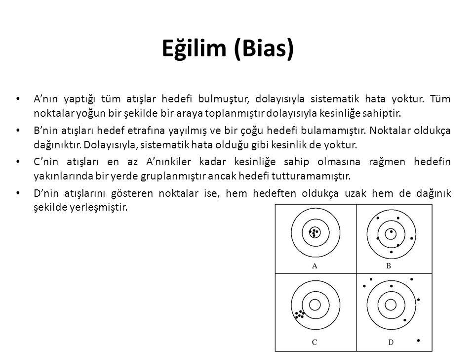 Eğilim (Bias) A'nın yaptığı tüm atışlar hedefi bulmuştur, dolayısıyla sistematik hata yoktur.