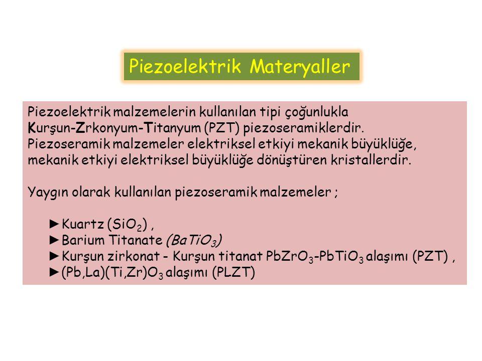 S = s E T + dE D = ε T E + dT S = strain (m) s E = compliance of the material (m 2 /N) T = stress (N/m 2 ) ε T = permittivity under constant stress (F/m) E = electric field (V/m) d = piezoelectric constant (m/V or C/N) D = dielectric displacement (C/m 2 ) Characteristics of Piezoactive Materials