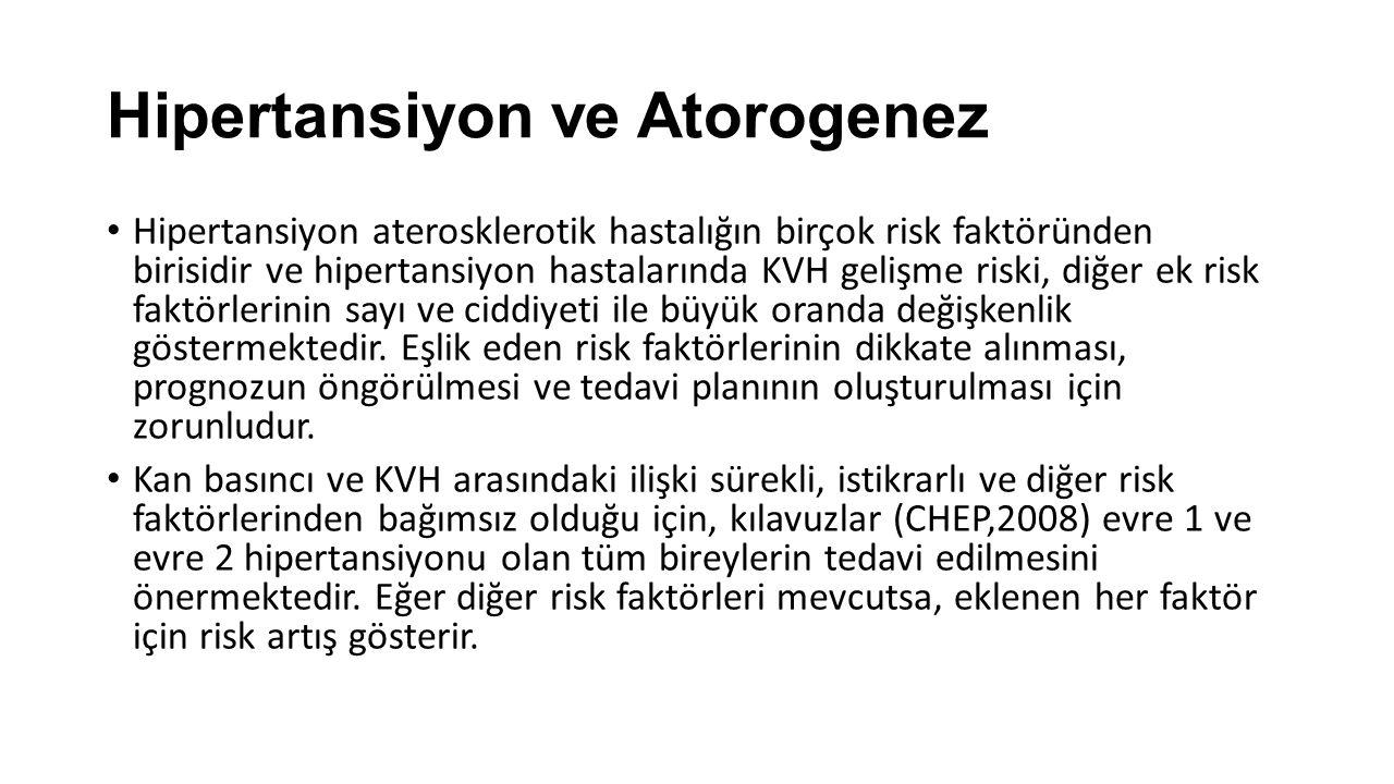 Hipertansiyon ve Atorogenez Hipertansiyon aterosklerotik hastalığın birçok risk faktöründen birisidir ve hipertansiyon hastalarında KVH gelişme riski, diğer ek risk faktörlerinin sayı ve ciddiyeti ile büyük oranda değişkenlik göstermektedir.