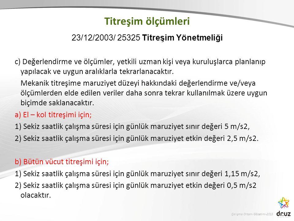 Çalışma Ortamı Gözetimi-2013 c) Değerlendirme ve ölçümler, yetkili uzman kişi veya kuruluşlarca planlanıp yapılacak ve uygun aralıklarla tekrarlanacaktır.