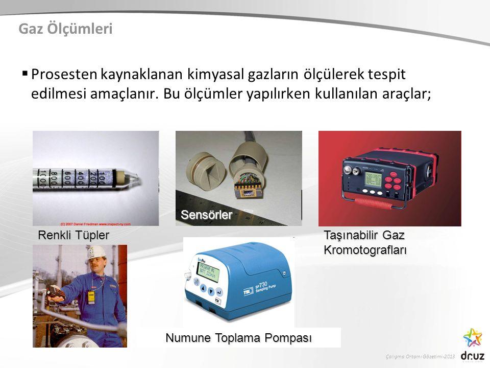 Çalışma Ortamı Gözetimi-2013 Gaz Ölçümleri  Prosesten kaynaklanan kimyasal gazların ölçülerek tespit edilmesi amaçlanır.